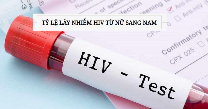 Ty-le-lay-nhiem-hiv-tu-nu-sang-nam