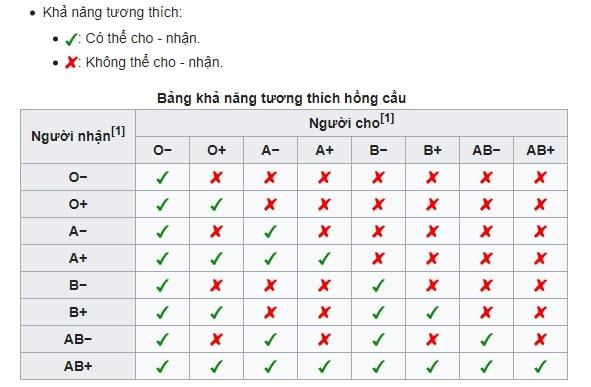 Bang kha nang tuong thich hong cau